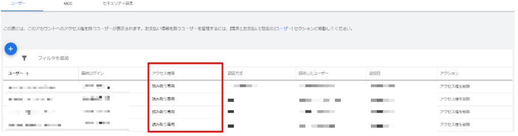 Google広告権限確認方法